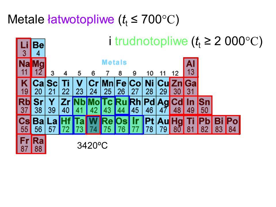 Metale łatwotopliwe (tt ≤ 700°C)