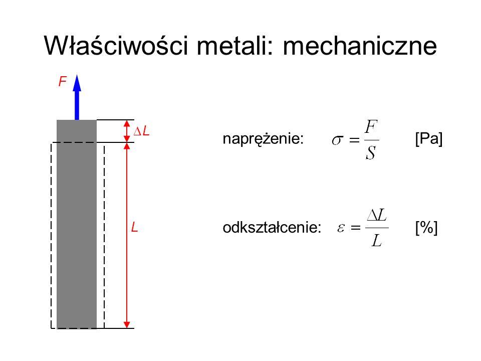 Właściwości metali: mechaniczne