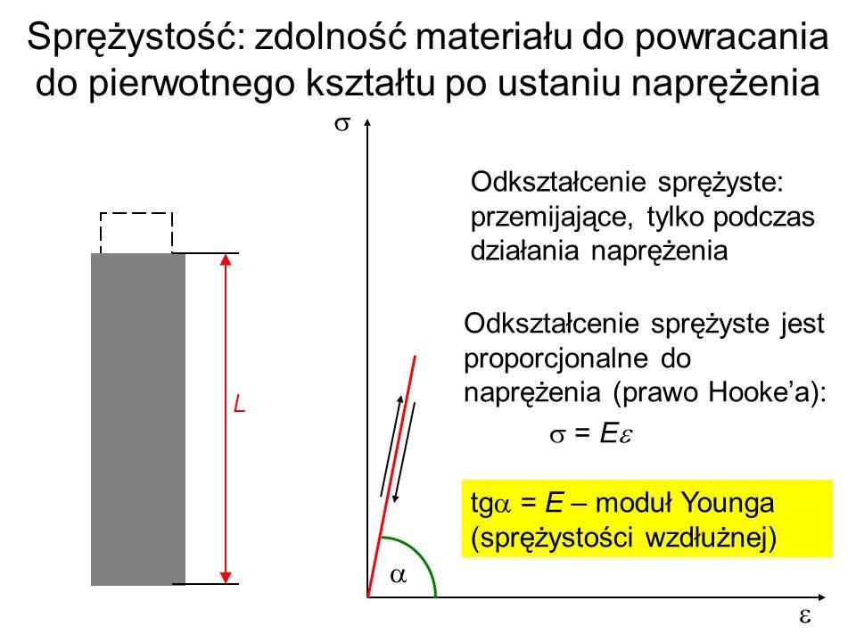 Sprężystość: zdolność materiału do powracania do pierwotnego kształtu po ustaniu naprężenia