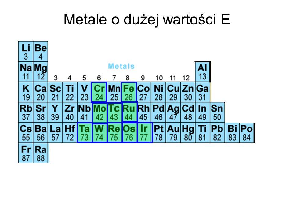 Metale o dużej wartości E