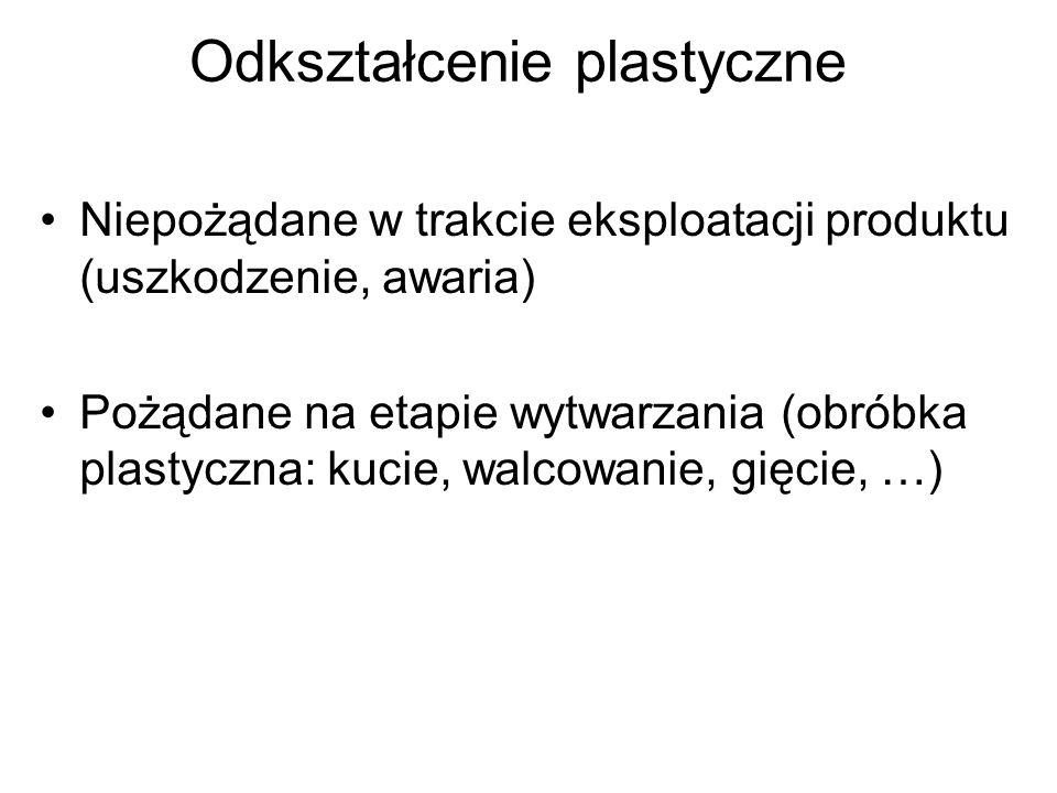 Odkształcenie plastyczne