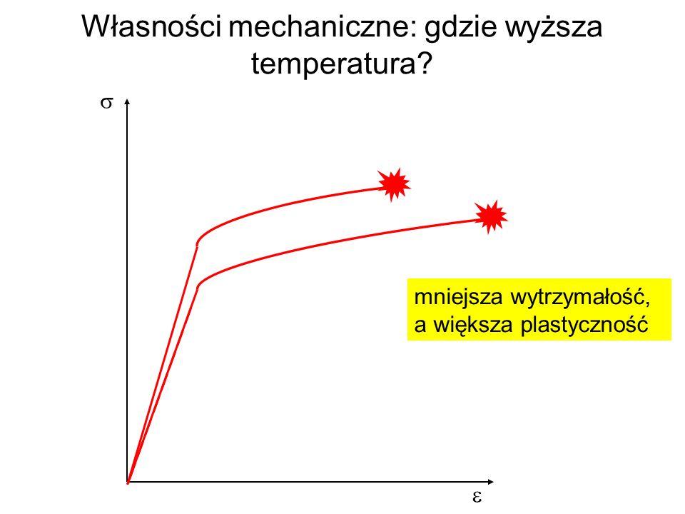 Własności mechaniczne: gdzie wyższa temperatura