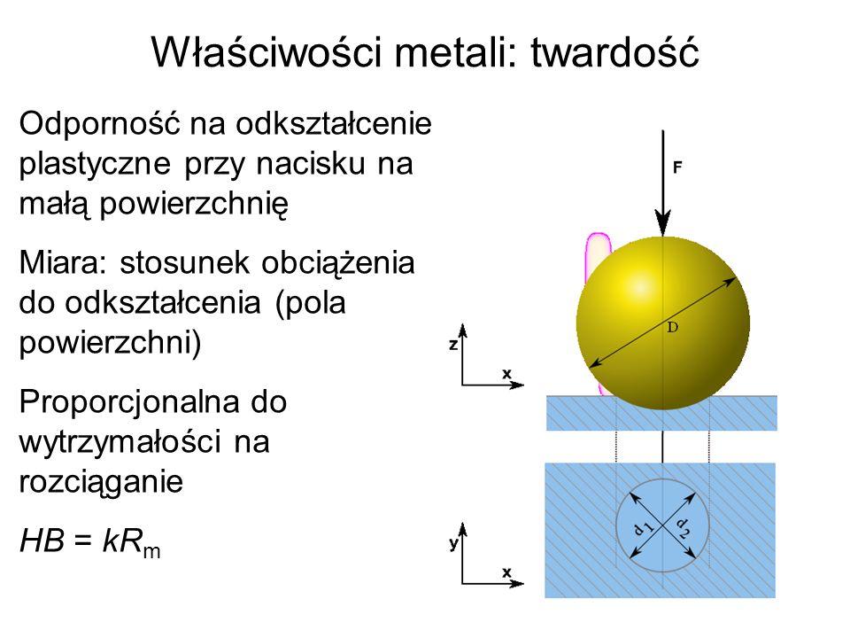Właściwości metali: twardość