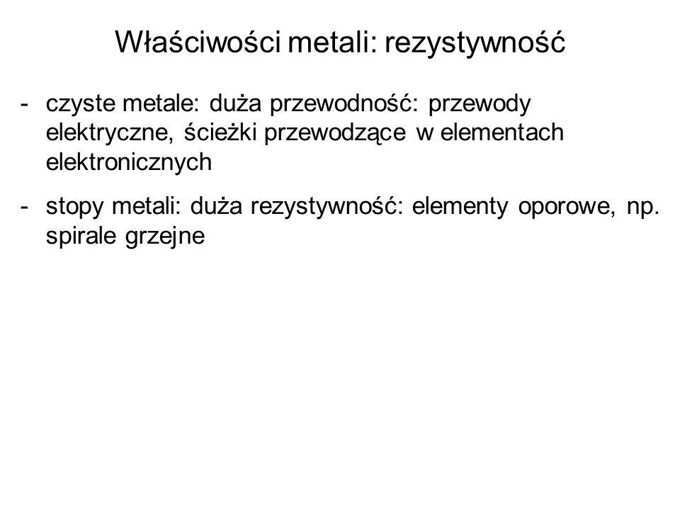 Właściwości metali: rezystywność