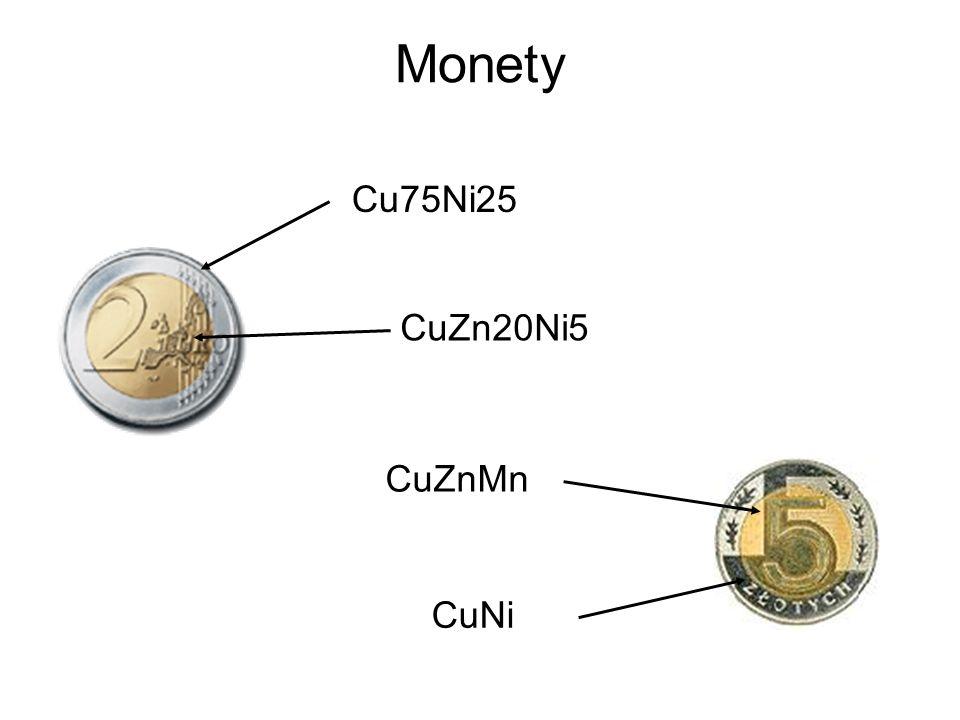 Monety Cu75Ni25 CuZn20Ni5 CuZnMn CuNi