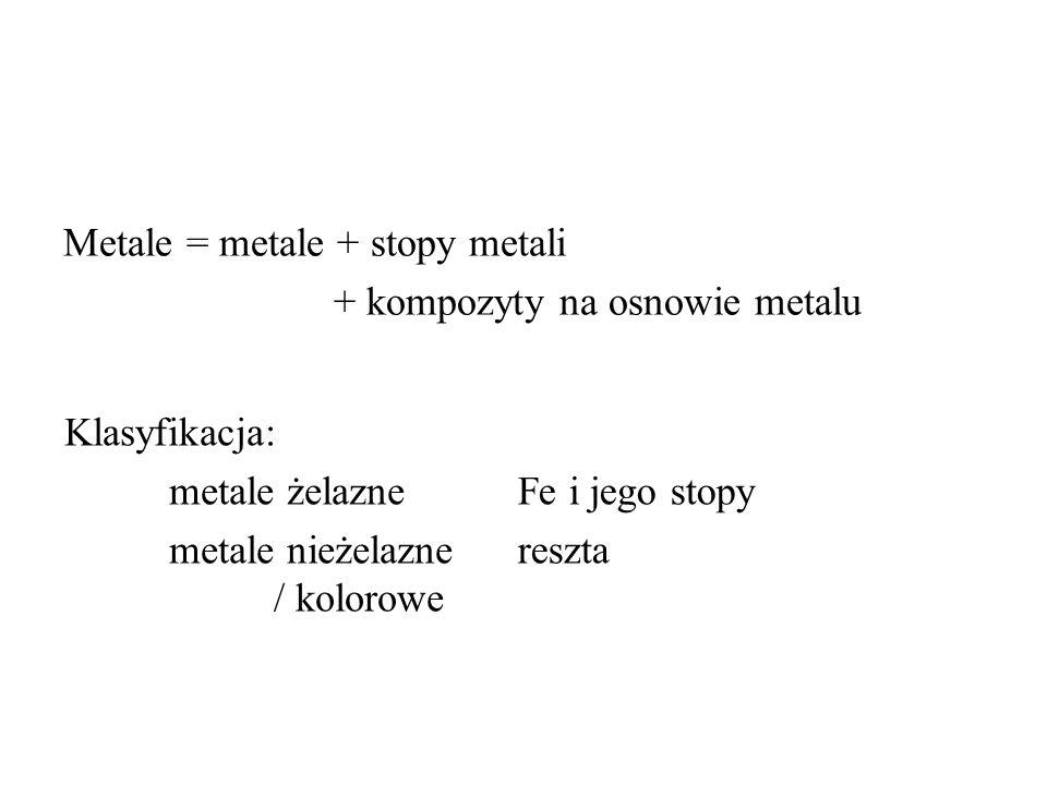 Metale = metale + stopy metali