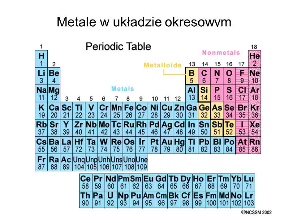 Metale w układzie okresowym