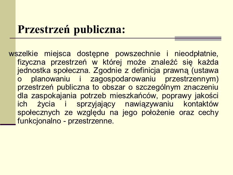 Przestrzeń publiczna: