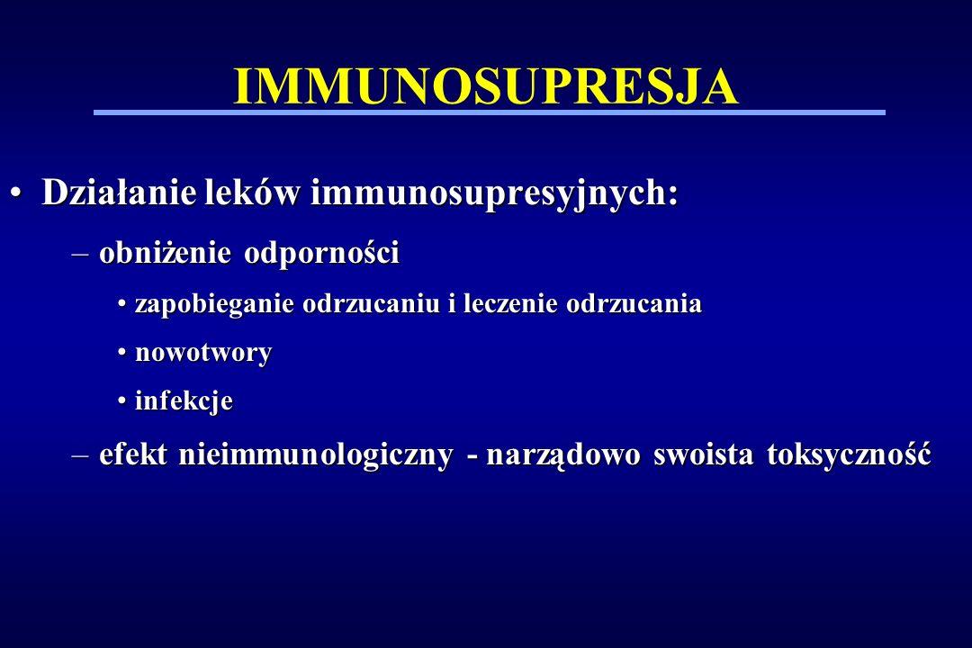 IMMUNOSUPRESJA Działanie leków immunosupresyjnych: