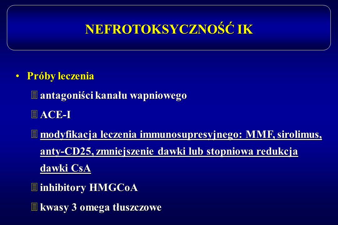NEFROTOKSYCZNOŚĆ IK Próby leczenia antagoniści kanału wapniowego ACE-I