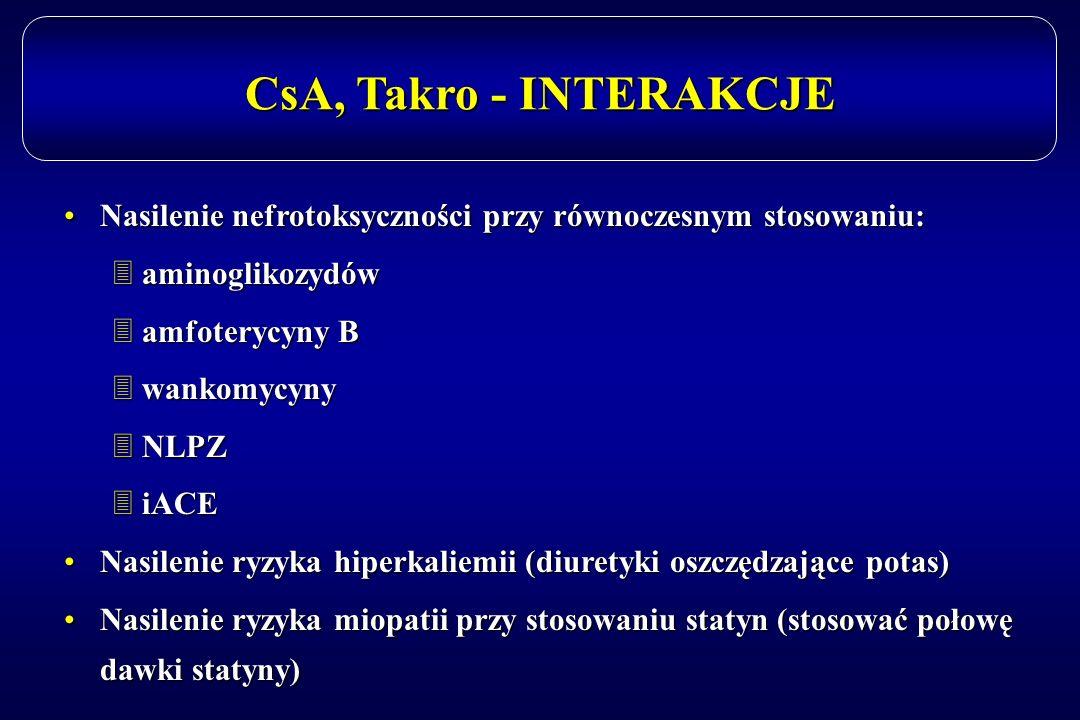 CsA, Takro - INTERAKCJE Nasilenie nefrotoksyczności przy równoczesnym stosowaniu: aminoglikozydów.