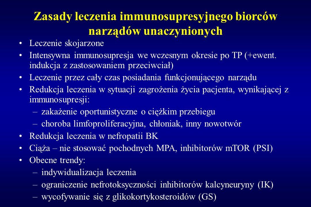 Zasady leczenia immunosupresyjnego biorców narządów unaczynionych