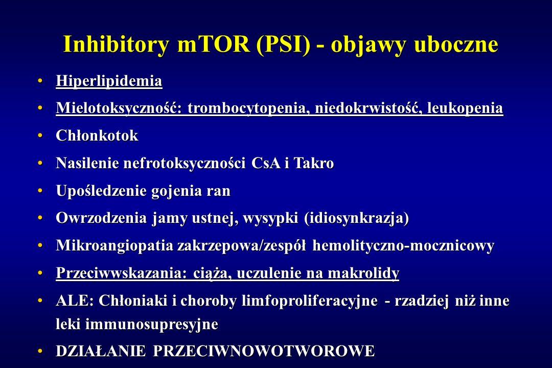 Inhibitory mTOR (PSI) - objawy uboczne