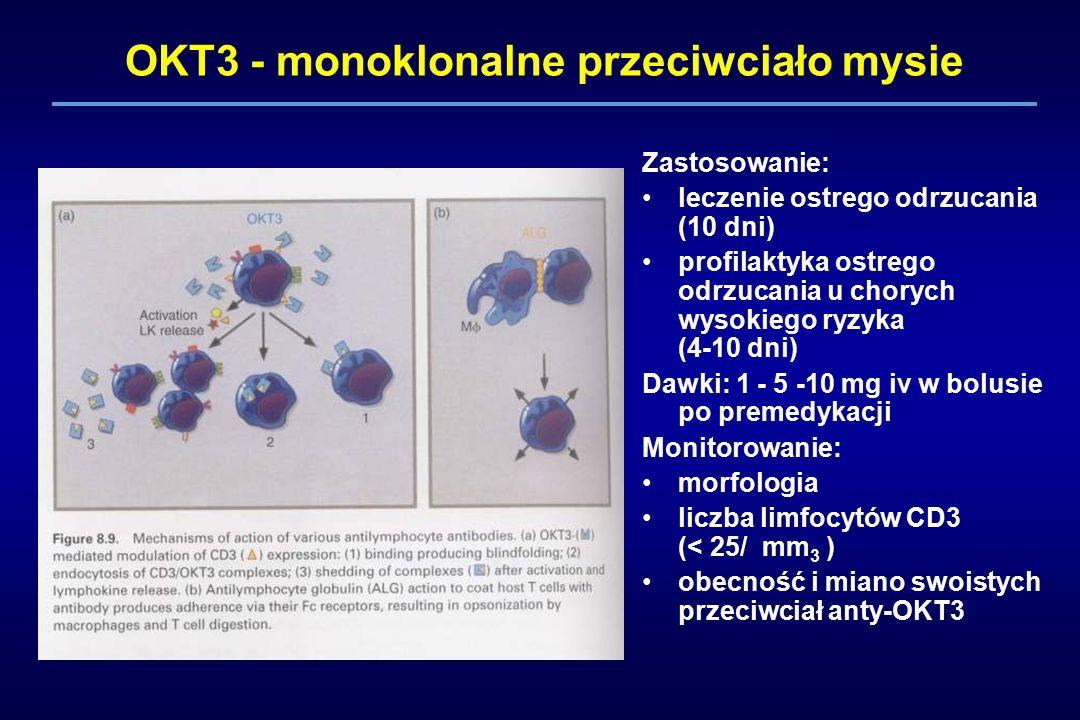 OKT3 - monoklonalne przeciwciało mysie