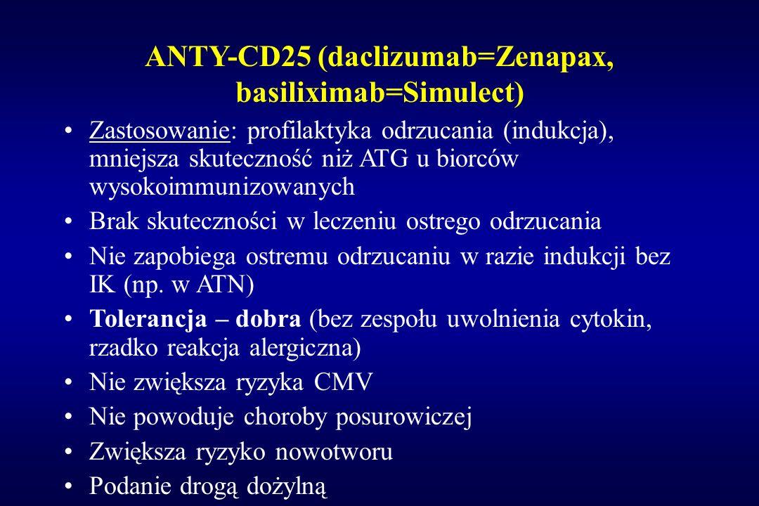 ANTY-CD25 (daclizumab=Zenapax, basiliximab=Simulect)