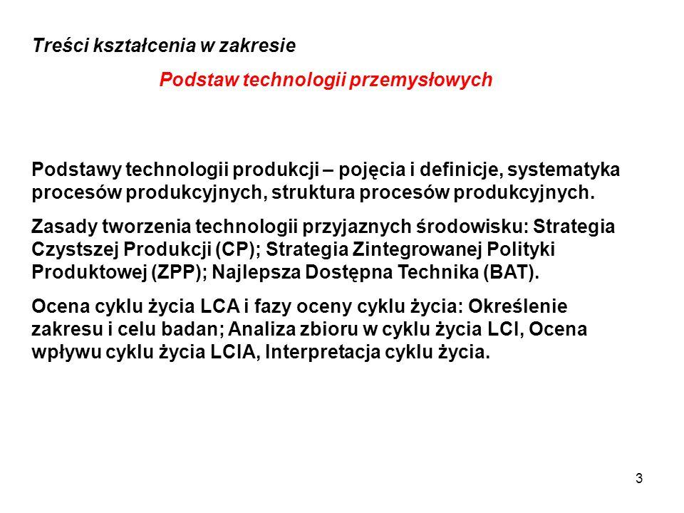 Podstaw technologii przemysłowych