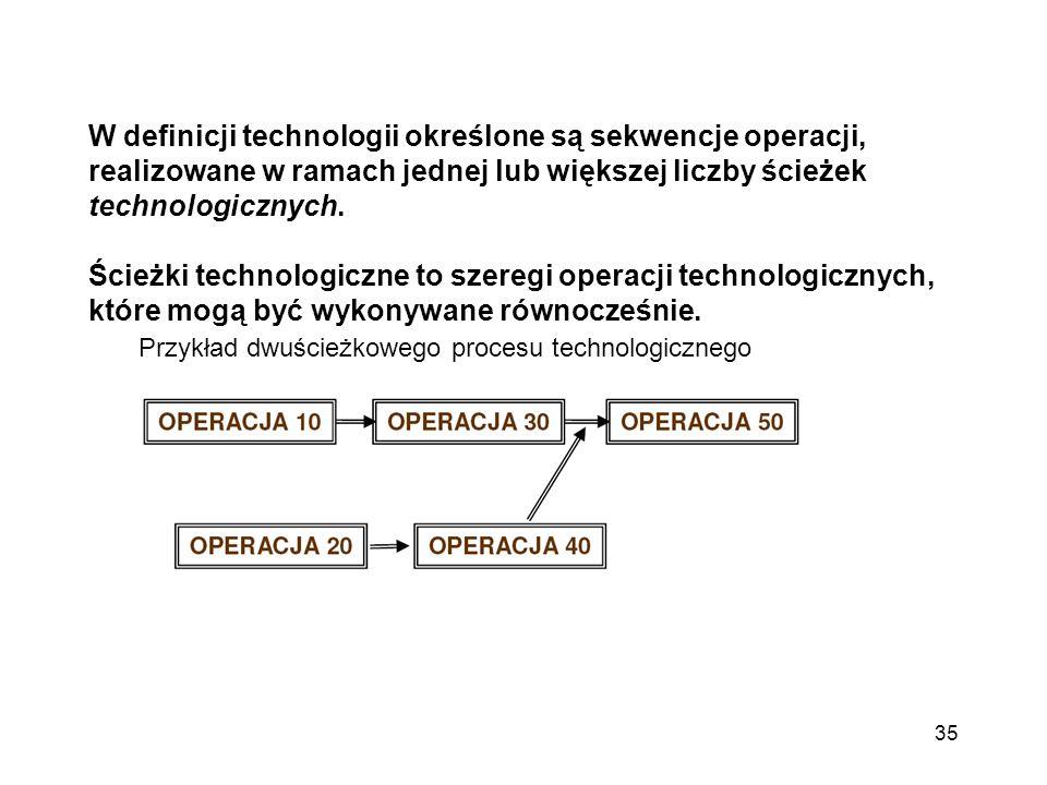 W definicji technologii określone są sekwencje operacji, realizowane w ramach jednej lub większej liczby ścieżek technologicznych.