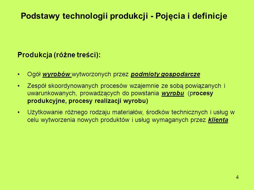 Podstawy technologii produkcji - Pojęcia i definicje