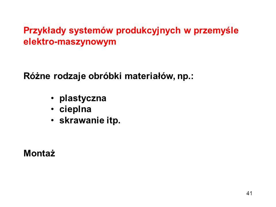 Przykłady systemów produkcyjnych w przemyśle elektro-maszynowym