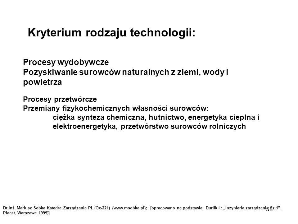 Kryterium rodzaju technologii: