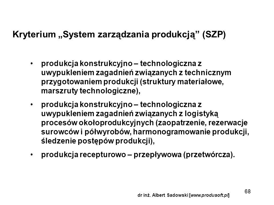 """Kryterium """"System zarządzania produkcją (SZP)"""