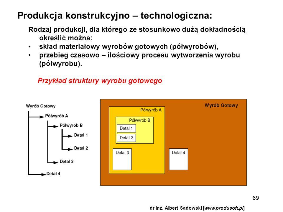 Produkcja konstrukcyjno – technologiczna: