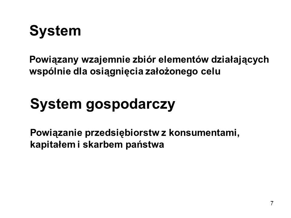 System System gospodarczy