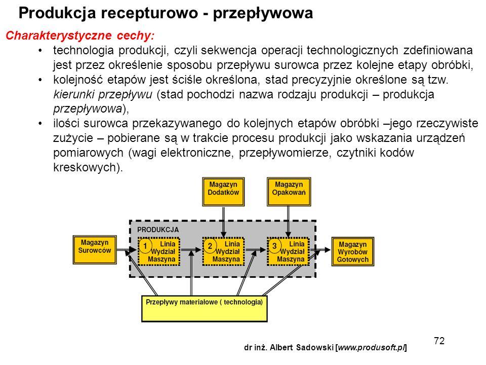 Produkcja recepturowo - przepływowa