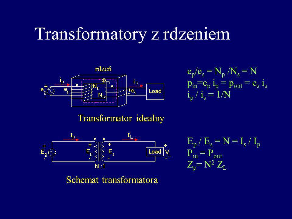 Transformatory z rdzeniem