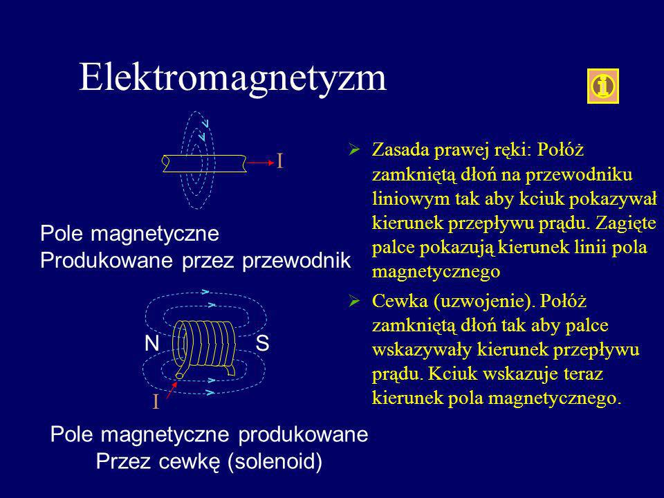 Elektromagnetyzm I Pole magnetyczne Produkowane przez przewodnik N S I
