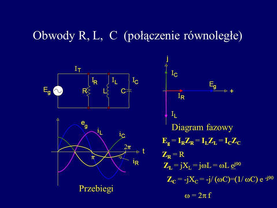 Obwody R, L, C (połączenie równoległe)