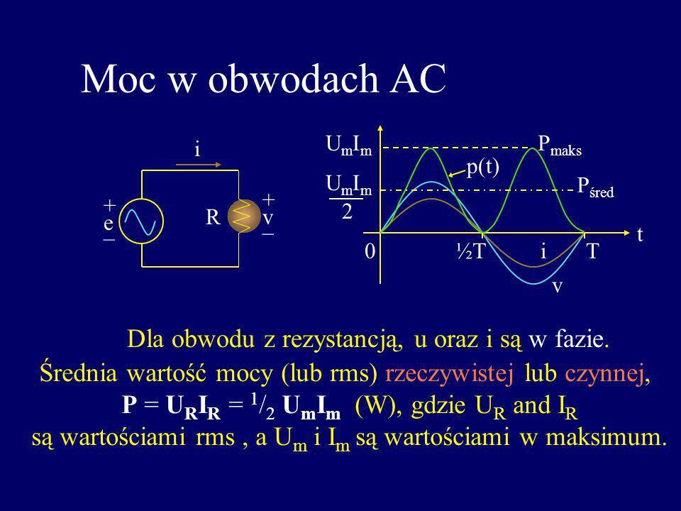 Moc w obwodach AC Dla obwodu z rezystancją, u oraz i są w fazie.