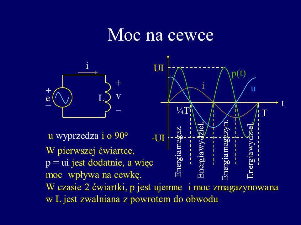 Moc na cewce i UI p(t) + i u + v e L _ t _ ¼T T u wyprzedza i o 90o