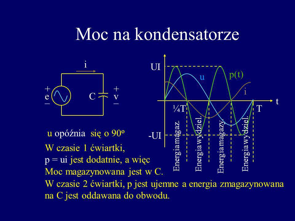 Moc na kondensatorze i UI p(t) u + + i e C v _ _ t ¼T T