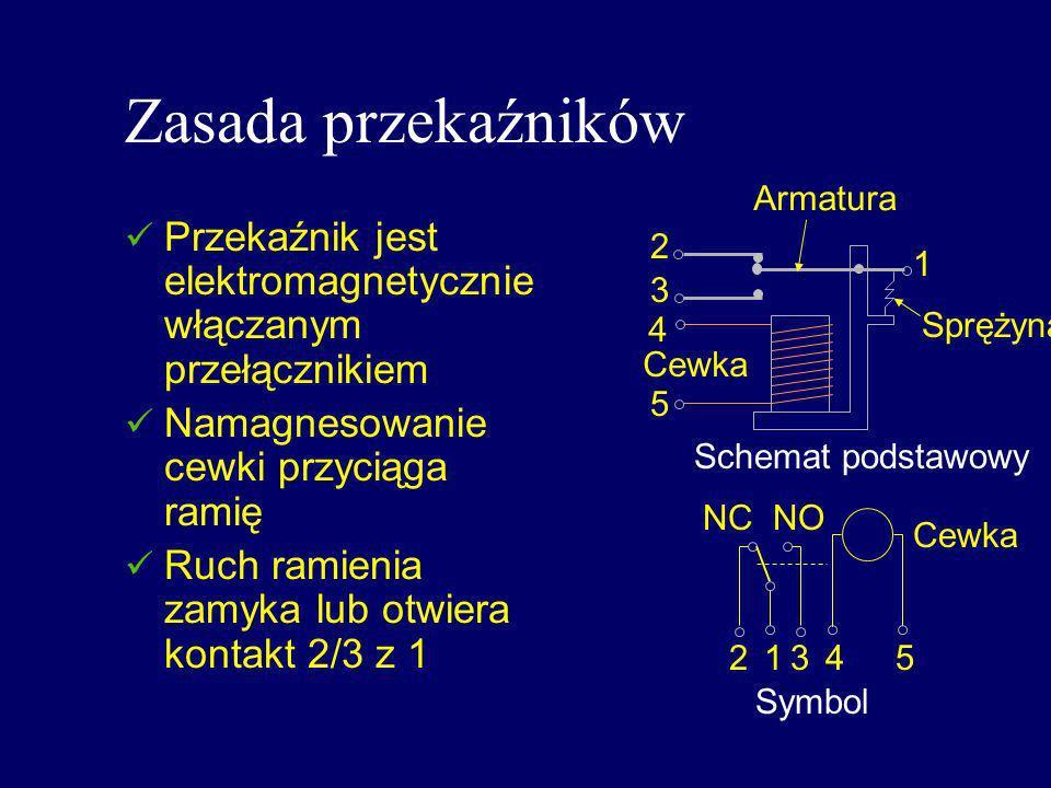 Zasada przekaźników Armatura. Przekaźnik jest elektromagnetycznie włączanym przełącznikiem. Namagnesowanie cewki przyciąga ramię.
