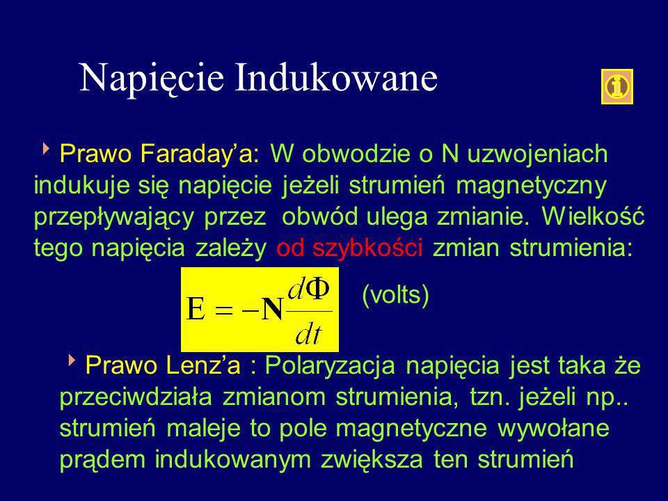 Napięcie Indukowane Prawo Faraday'a: W obwodzie o N uzwojeniach