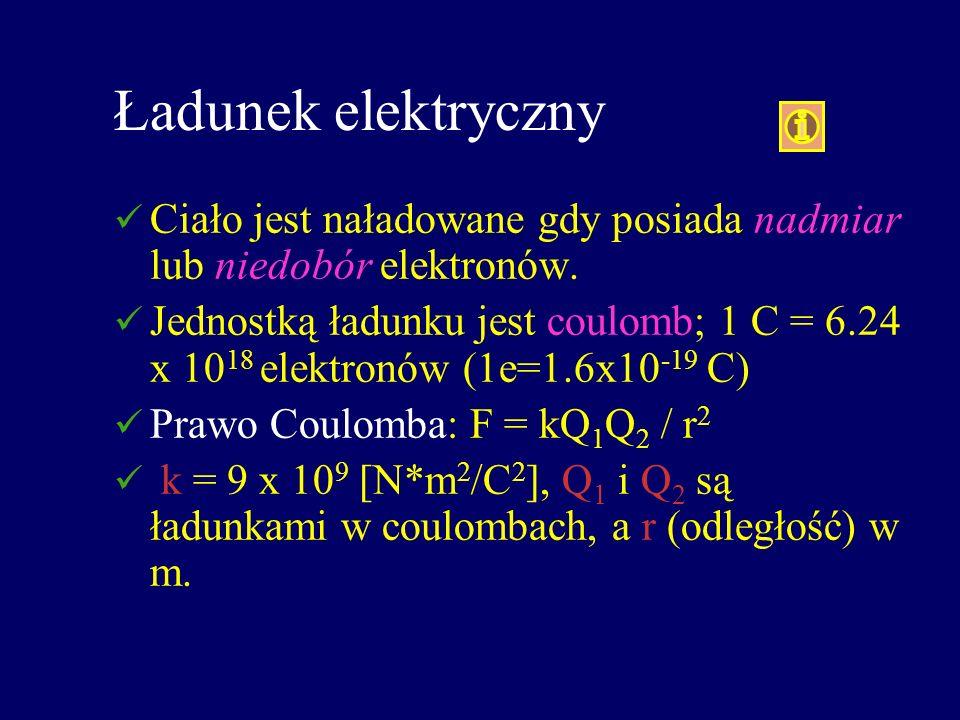 Ładunek elektryczny Ciało jest naładowane gdy posiada nadmiar lub niedobór elektronów.
