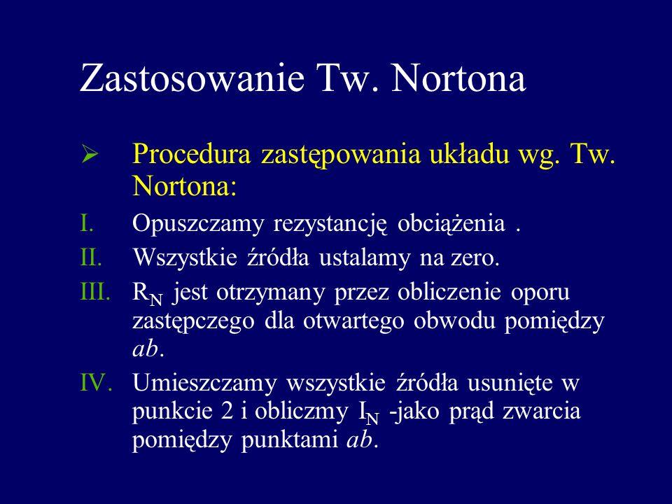 Zastosowanie Tw. Nortona