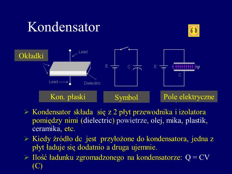 Kondensator Okładki Kon. płaski Symbol Pole elektryczne