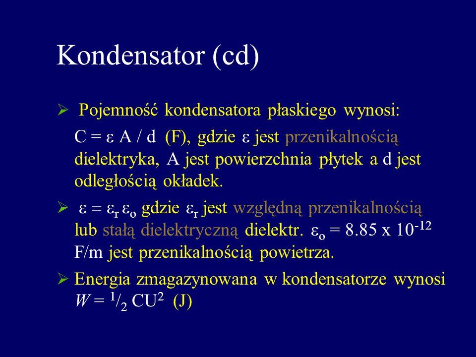Kondensator (cd) Pojemność kondensatora płaskiego wynosi: