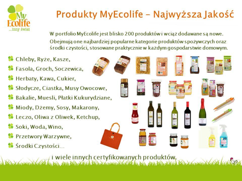 Produkty MyEcolife – Najwyższa Jakość