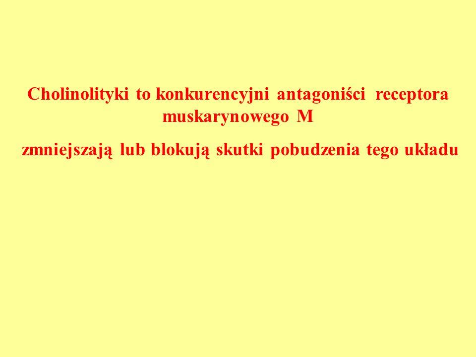 Cholinolityki to konkurencyjni antagoniści receptora muskarynowego M