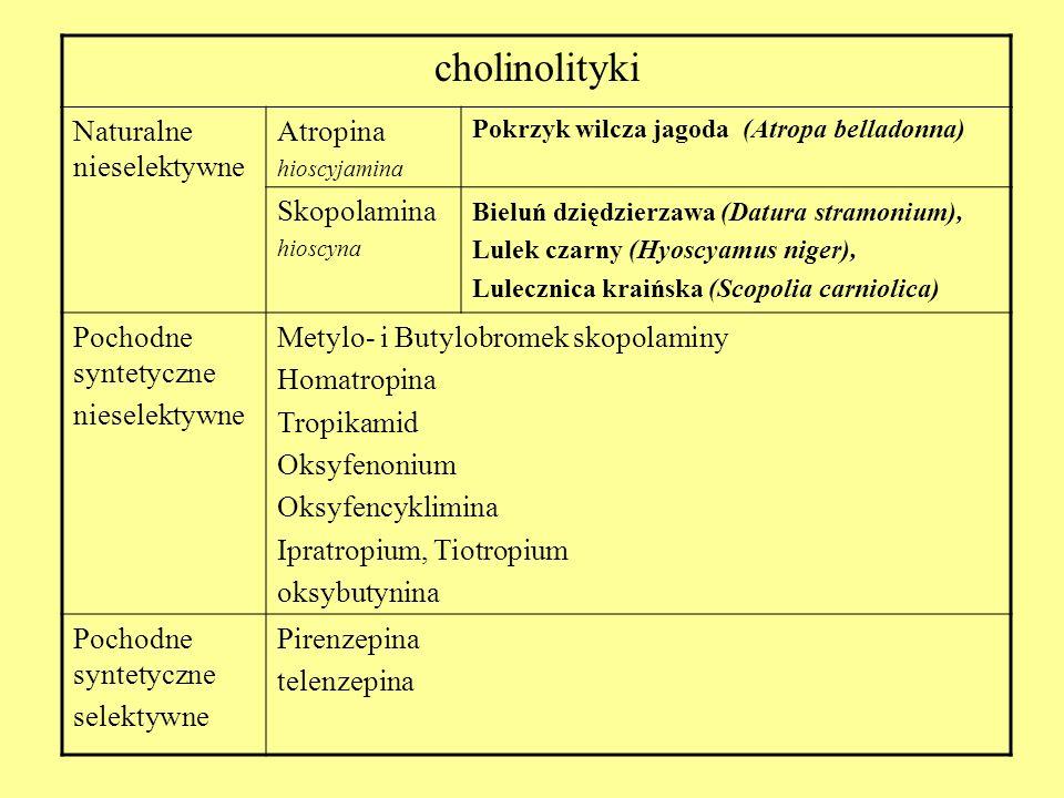 cholinolityki Naturalne nieselektywne Atropina Skopolamina