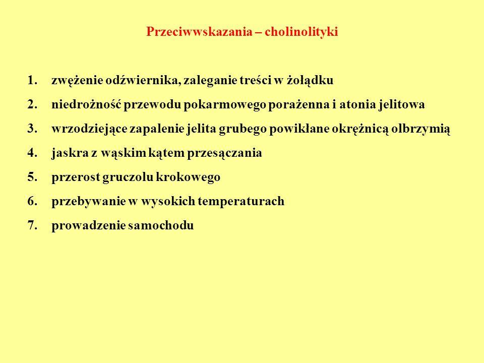 Przeciwwskazania – cholinolityki