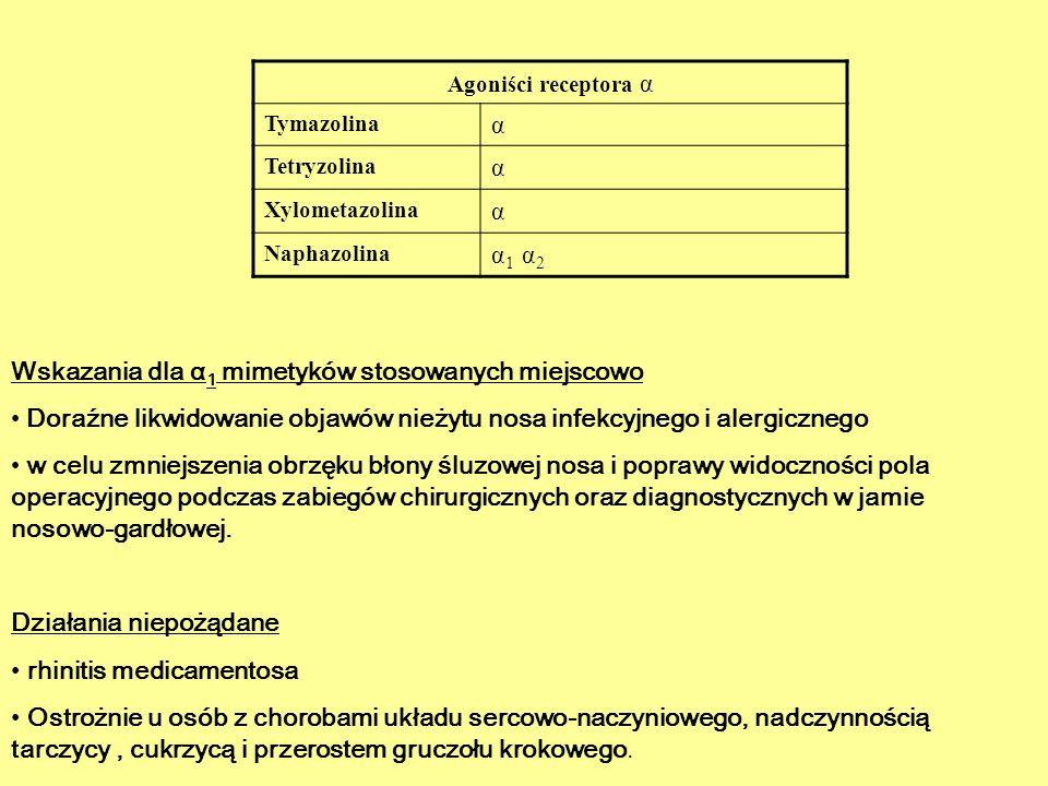 Wskazania dla α1 mimetyków stosowanych miejscowo