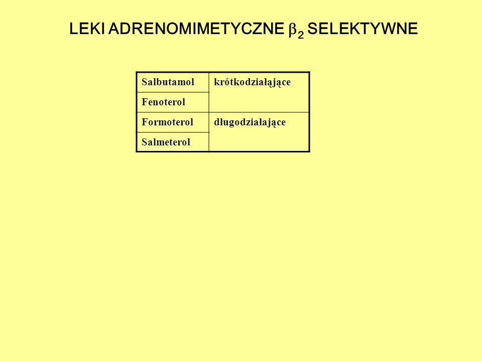 LEKI ADRENOMIMETYCZNE 2 SELEKTYWNE
