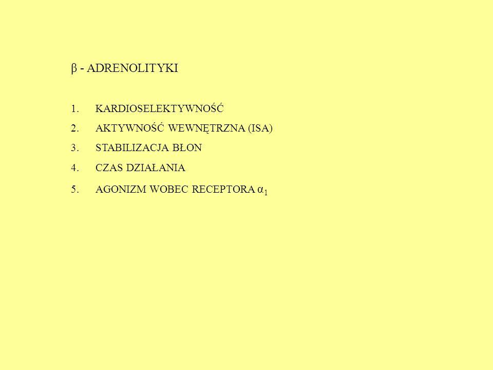 β - ADRENOLITYKI KARDIOSELEKTYWNOŚĆ AKTYWNOŚĆ WEWNĘTRZNA (ISA)