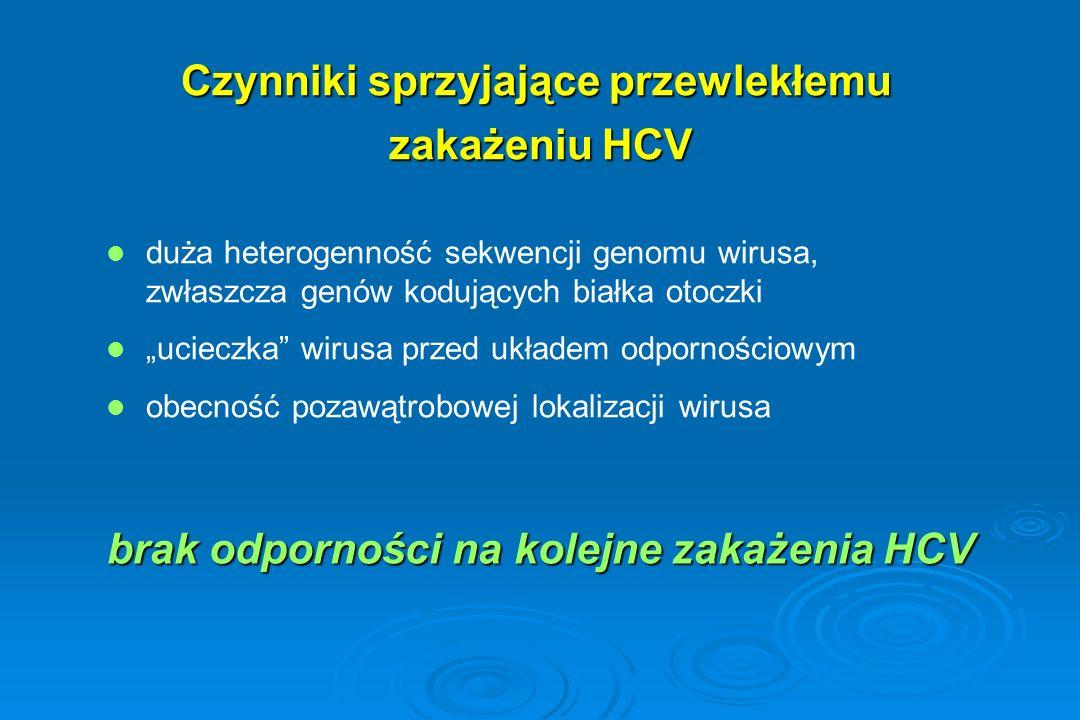 Czynniki sprzyjające przewlekłemu zakażeniu HCV