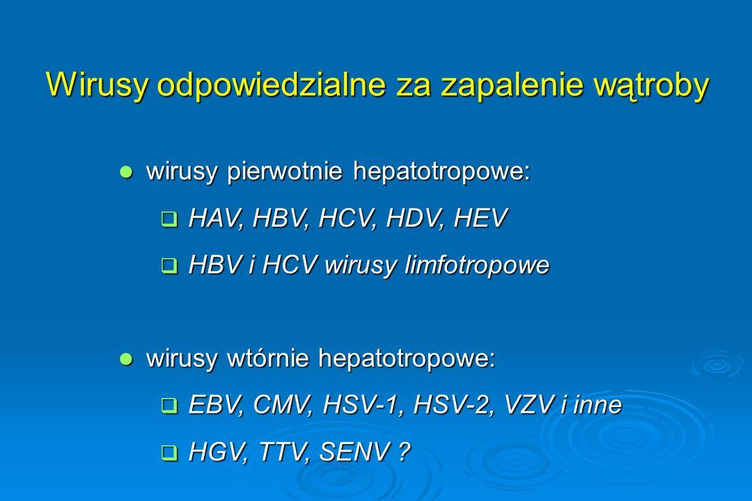 Wirusy odpowiedzialne za zapalenie wątroby