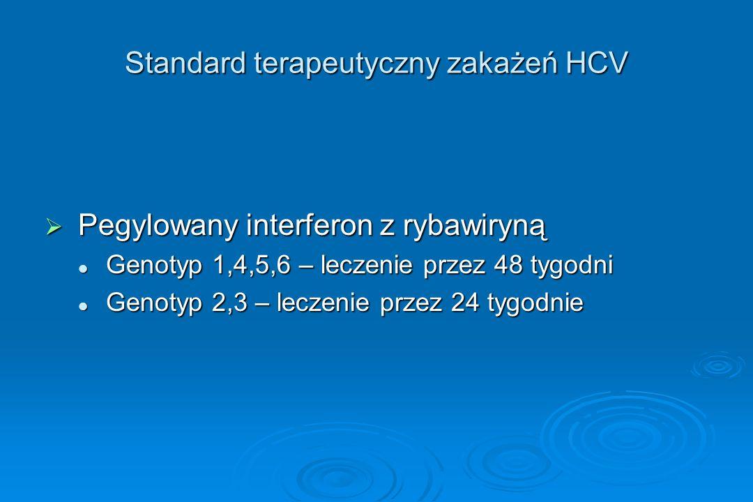 Standard terapeutyczny zakażeń HCV